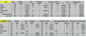 RISULTATI-AZIMUT (2)