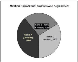 mirafiori1